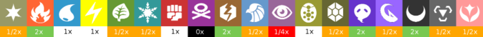 376Metagross Effectiveness.png